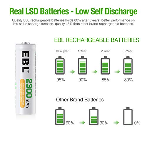 EBL AA AAA Battery Charger with 8pcs 2300mAh Rechargeable AA Batteries, Battery and Charger Set