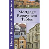 Mortgage Guide: Monthly Payments