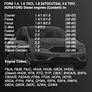 FreeTec - Herramientas de Ajuste de Motor, Correa Dentada ...