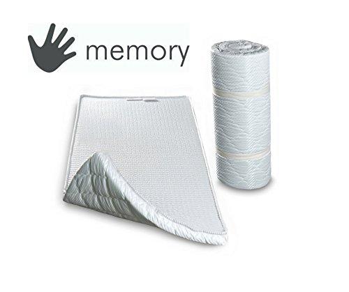 Colchón auxiliar con memoria de forma y espuma de poliuretano, cama supletoria o cama de invitados, cama enrollable, 70 x 195 cm, 90x195: Amazon.es: Hogar