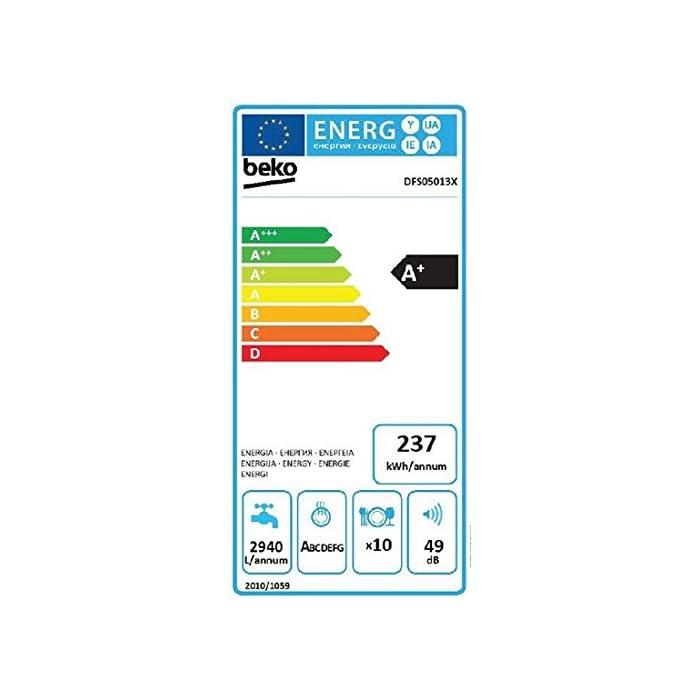 41TaBW2bYcL Haz clic aquí para comprobar si este producto es compatible con tu modelo Beko DFS05013X. Diseño: Independiente Color de la puerta: Acero inoxidable