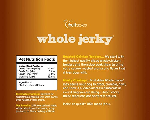 Fruitables-5-Ounce-Whole-Jerky-Chicken-Tenders-Dog-Treats