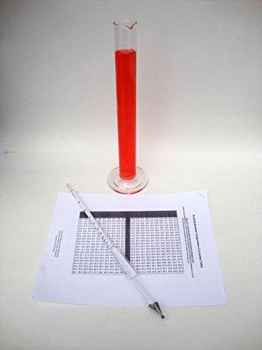 Alcohol Hydrometer Set by MHB