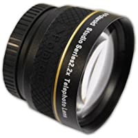 Polaroid Studio Series 2.2X HD Telephoto Lens 37mm Advantages Review Image