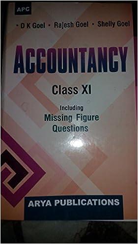 ACCOUNTANCY CLASS 11