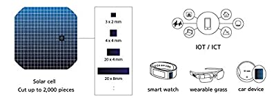 YOLK cell 23.7% cell efficiency for IoT, DIY, RV, offgrid, smart watch, wearables, small devices with mini thin lightweight photovolatic PV monocrystalline solar module