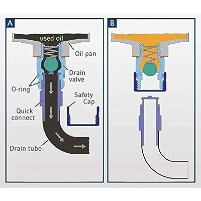 Stahlbus Oil Drain Valve Plug G 3/8 inch-19 = R 3/8 inch = 3/8 inch BSP Steel: Automotive