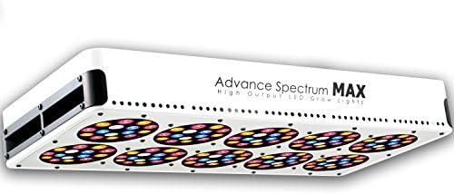 S450 Advance Spectrum MAX LED Grow Light Panel