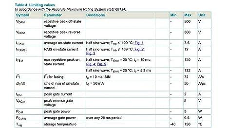 10 pcs BT151-500RT  WEEN  Thyristor 500V 8A 12,5A 2mA TO220  NEW  #BP