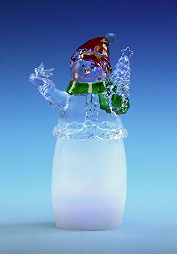Lg. Frosty Snowman ()