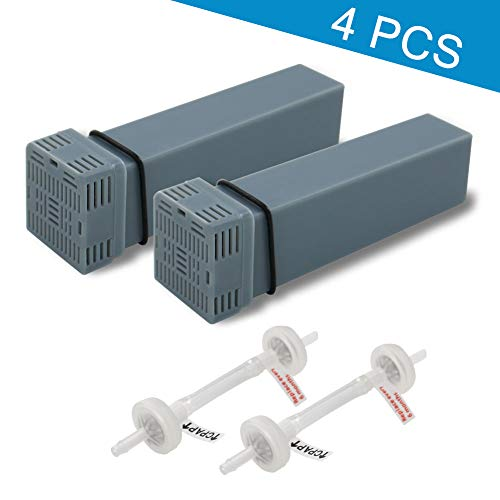 Bestselling Respiratory Aids & Accessories