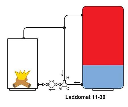 Rucklaufanhebung Laddomat 11 30 Complete 63 C Effizienzklasse A