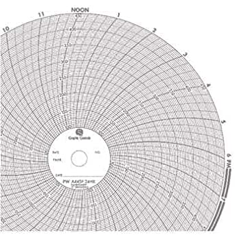 Pack of 100 Graphic Controls AO-49000-06 Graphic Controls 01115328 10 inch Chart Paper 0 to 100 7 Day