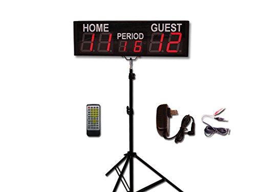 EU Sport Scoreboard Home Guest and Period