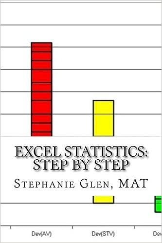 Amazon.com: Excel Statistics: Step by Step (9781496102188 ...