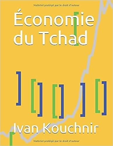 Économie du Tchad