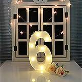 Perfect home Decorative Lights
