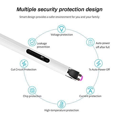 REIDEA Candle Lighter, Electric Lighter Camping Lighter Grill Lighter USB Lighter Plasma Arc with with Safe Protector Button,Perfect for Candle Cooking BBQ Fireworks (White)