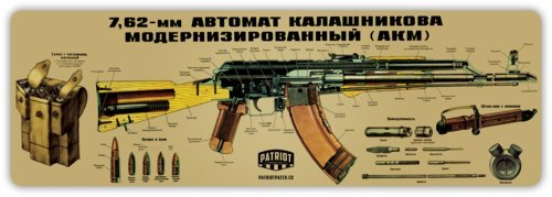 Patriot Patch Co - AK47 Gun Cleaning Mat by Patriot Patch Company