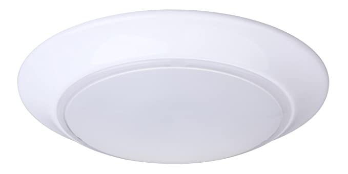 CORAMDEO 7.5 Inch LED Flush Mount Ceiling Light Fixture, 11.5W ...