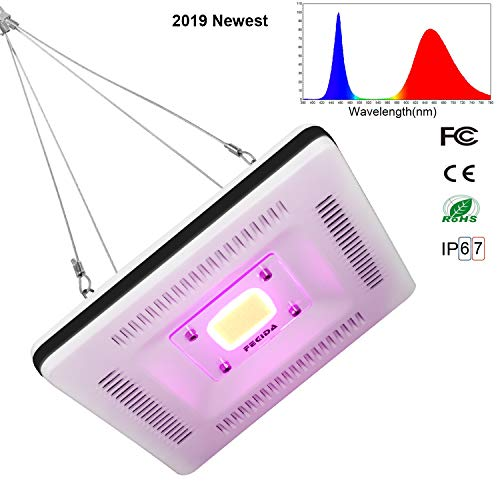 Led Grow Light Patent in US - 9