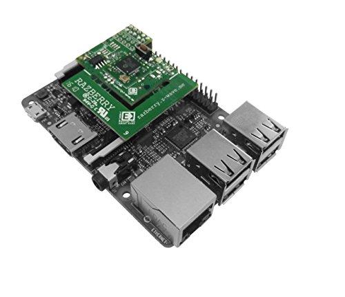 Z-Wave Me RaZberry2 - Z-Wave Plug-On Module for Raspberry Pi