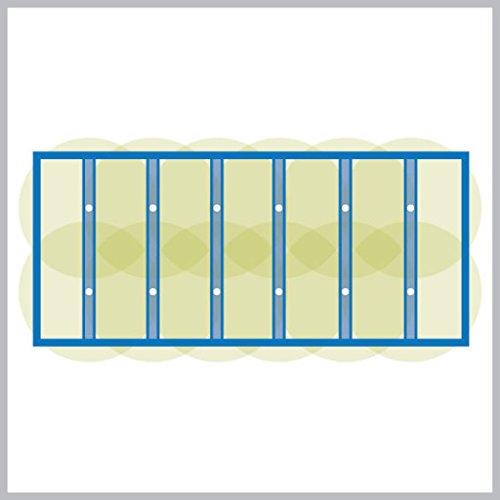 Wintergarten//Terrassendach//Carport///Überdachung Beleuchtung//Einbauleuchten Set mit 6 St/ück 3W // Dimmbar//Warmwei/ß LED Einbaustrahler Terrassen/überdachung Valencia