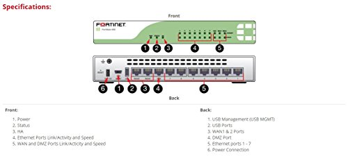Fortinet Fortigate 60d Fg 60d Next Generation Ngfw