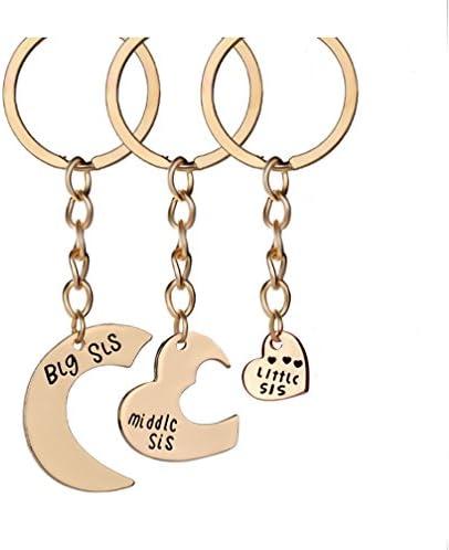 3 Pack Big Middle Little Sister llaveros Set Love Broken Heart Colgante de Regalo para la Familia Classmate Sister Women GirlsGifts (Gold): Amazon.es: Equipaje