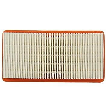 TOOGOO 5 Piezas para Piezas de Repuesto para Aspiradora Robot Filtro Hepa Filtros para Karcher Ds5500 6000 5600 5800 Aspiradora: Amazon.es: Hogar