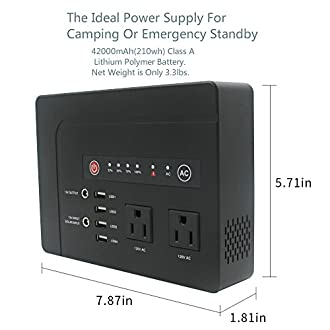 Portable AC Power Supply Image