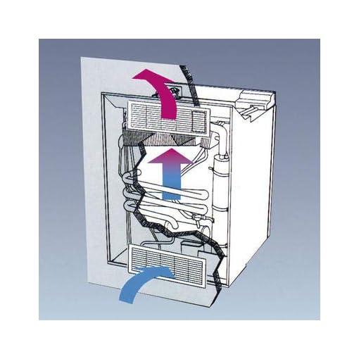 dometic lüftungsgitter unten für kühlschränke ls 200 lüftung wohnwagen lüftung kühlung gitter
