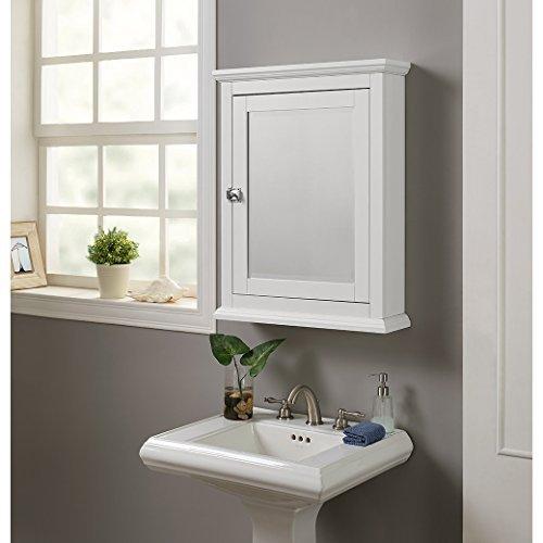 - Linon Scarsdale Medicine Cabinet - White