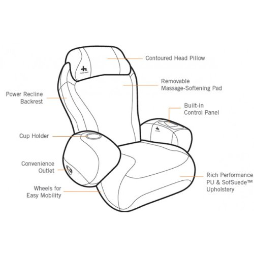 iJoy-2580 Premium Robotic Massage Chair | Cup Holder | Auxiliary Power Outlet | Full Recline | Black Color Option by Human Touch (Image #7)