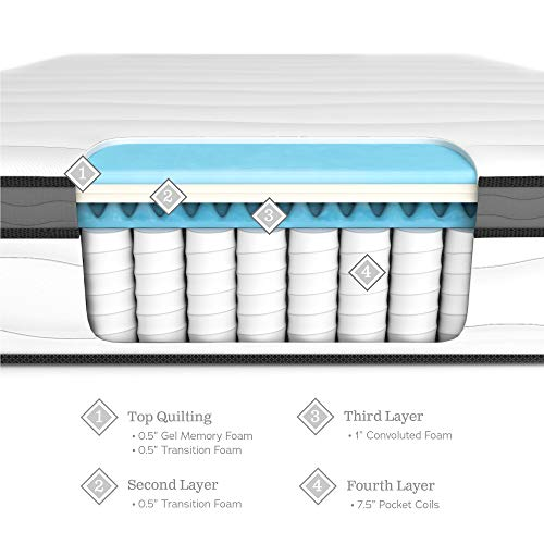 WEEKENDER 10 Inch Hybrid Mattress - Memory Foam and Motion Isolating Springs - Medium-Firm - 10 Year U.S. Warranty - Queen