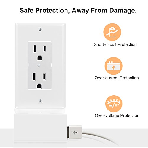 MoKo USB Outlet Wall Plate, Decor Upgrade Version Snap On Power Wall Outlet Cover Plate Replacement with 2 USB Charging Ports for Cellphones, Tablets, Fire Stick, Power Bank - White by MoKo (Image #4)