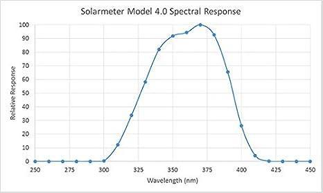 """Solarmeter 4.0""的图片搜索结果"