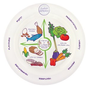 Portion Perfection Diet and Healthy Eating Solutions Control Plate Helping You Manage What You Eat  sc 1 st  Amazon.com & Amazon.com | Portion Perfection Diet and Healthy Eating Solutions ...