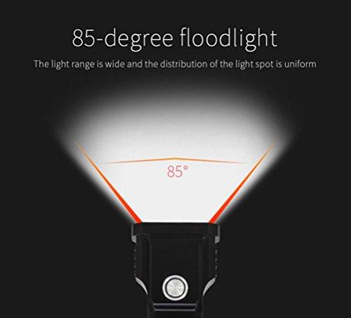 kasien Bicycle Waterproof LED Front Handlebar Lamp, 1000LM Brightness,T6 Bulb,German standard by kasien (Image #3)