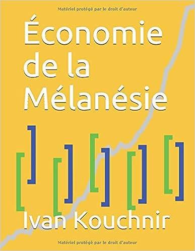 Économie de la Mélanésie