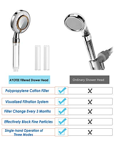 Filtered Shower Head with Replacement Filters, 3 Spray Settings High Pressure Handheld Shower Head, Saving Water and Purify Water Quality, Hard Water Softener Shower Heads for Dry Hair and Skin Spa