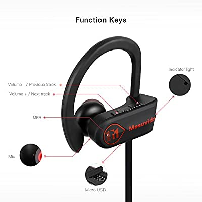 Mesuvida Bluetooth Headphones,Wireless Sport Earphones,Noise Canceling Sport Headphones Sweatproof with Microphone HD Stereo Cordless Earbuds for Running,Driving,Gym Headset,Long Battery Life