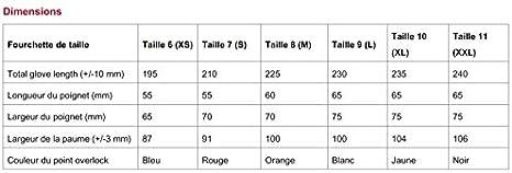 Picots Nitrile S 34-845 Taille au Choix 7 Gants de Protection manutention ATG MAXIFLEX Endurance 844 EN388 Cat II