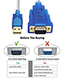 DTECH USB to Serial Adapter Cable with RS232 DB9
