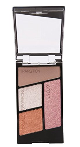 (Wet N Wild Color Icon Eyeshadow Quad ~ Stop Ruffling My Feathers 36240)