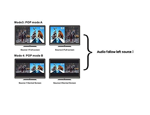 HUIERAV HDMI 2x1 Multi-Viewer Seamless Switch with PIP