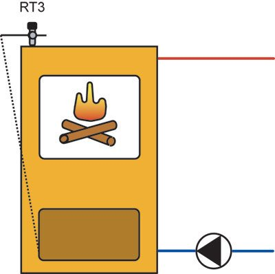 Zugkraftregler f/ür Festkraftstoffkessel Feuerzugsregler