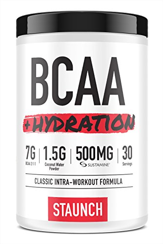 Most Popular BCAAs