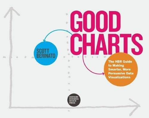Good Charts: The HBR Guide to Making Smarter, More Persuasive Data Visualizations [Scott Berinato] (Tapa Blanda)