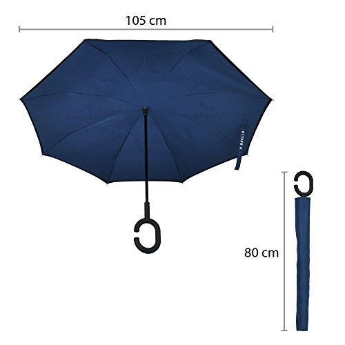 V-BRELLA - paraguas invertido, doble capa con mango antideslizante recubierto de goma (Negro - Azul): Amazon.es: Equipaje
